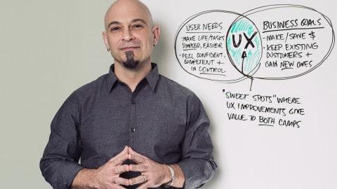 UX & Web Design Master Course: Strategy, Design, Development by Joe Natoli